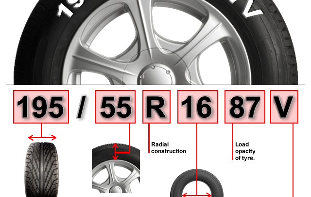 How to read car tyre sizes